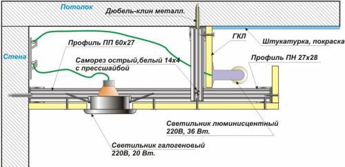 Расчет и схема двухуровневых натяжных потолков