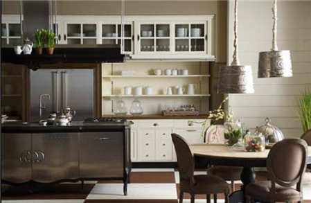 Какой должна быть люстра для кухни Модерн