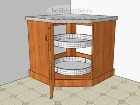 Кухонный угловой шкаф, как выбрать его разновидность и изготовить самостоятельно
