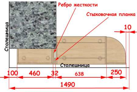 Угловые кухонные гарнитуры для маленькой кухни: решаем проблему дефицитного пространства