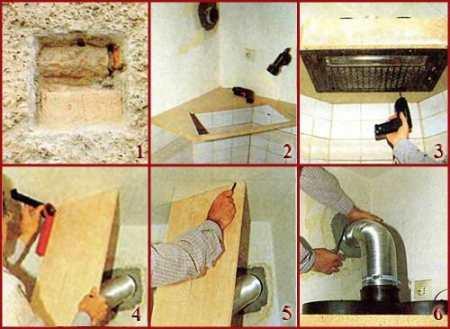 Как подключить вытяжку на кухне – правила монтажного процесса