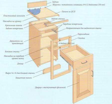 Кухни из массива дерева: предпочтительные варианты