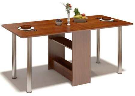Небольшие кухни: советы по дизайну