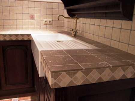 Разбираемся как установить столешницу на кухне шаг за шагом