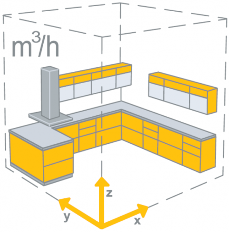Мощность вытяжки для кухни: расчет и выбор модели